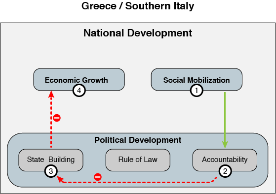 Fukuyama_Greece