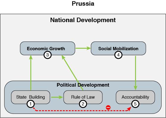 Fukuyama_Prussia